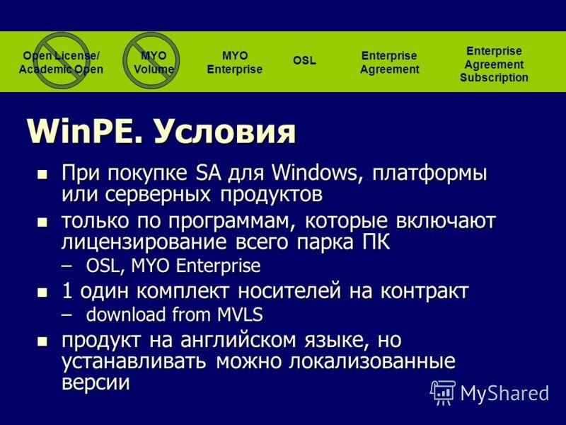 При покупке SA для Windows, платформы или серверных продуктов При покупке SA для Windows, платформы или серверных продуктов только по программам, которые включают лицензирование всего парка ПК только по программам, которые включают лицензирование все
