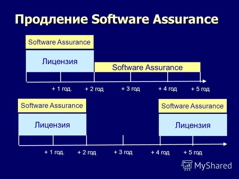 Продление Software Assurance Лицензия Software Assurance + 1 год. + 2 год + 3 год + 4 год + 5 год Software Assurance Лицензия Software Assurance + 1 год. + 2 год + 3 год + 4 год + 5 год Лицензия Software Assurance