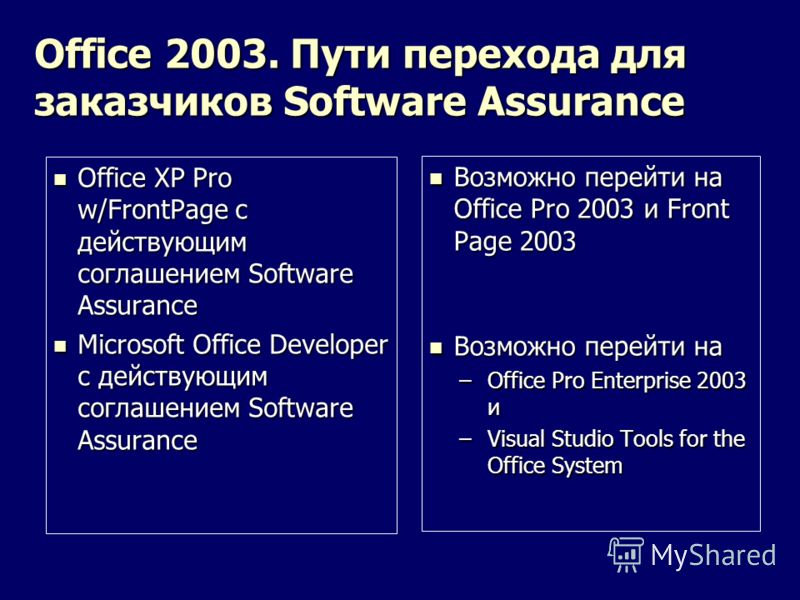 Office 2003. Пути перехода для заказчиков Software Assurance Office XP Pro w/FrontPage c действующим соглашением Software Assurance Office XP Pro w/FrontPage c действующим соглашением Software Assurance Microsoft Office Developer c действующим соглаш