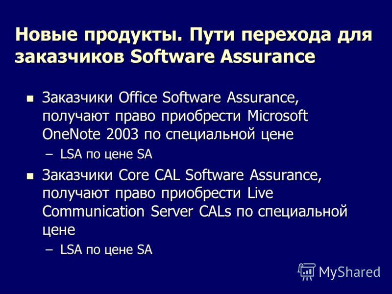 Новые продукты. Пути перехода для заказчиков Software Assurance Заказчики Office Software Assurance, получают право приобрести Microsoft OneNote 2003 по специальной цене Заказчики Office Software Assurance, получают право приобрести Microsoft OneNote