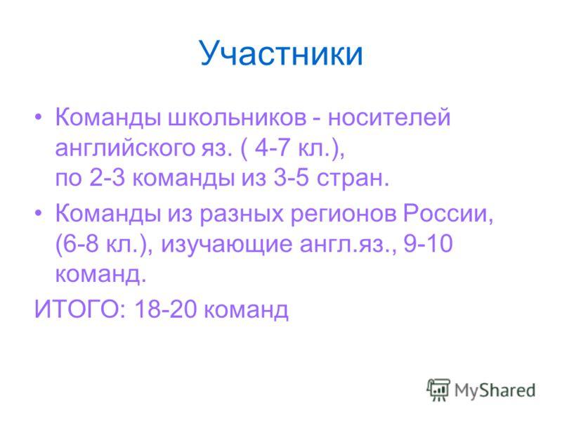 Участники Команды школьников - носителей английского яз. ( 4-7 кл.), по 2-3 команды из 3-5 стран. Команды из разных регионов России, (6-8 кл.), изучающие англ.яз., 9-10 команд. ИТОГО: 18-20 команд