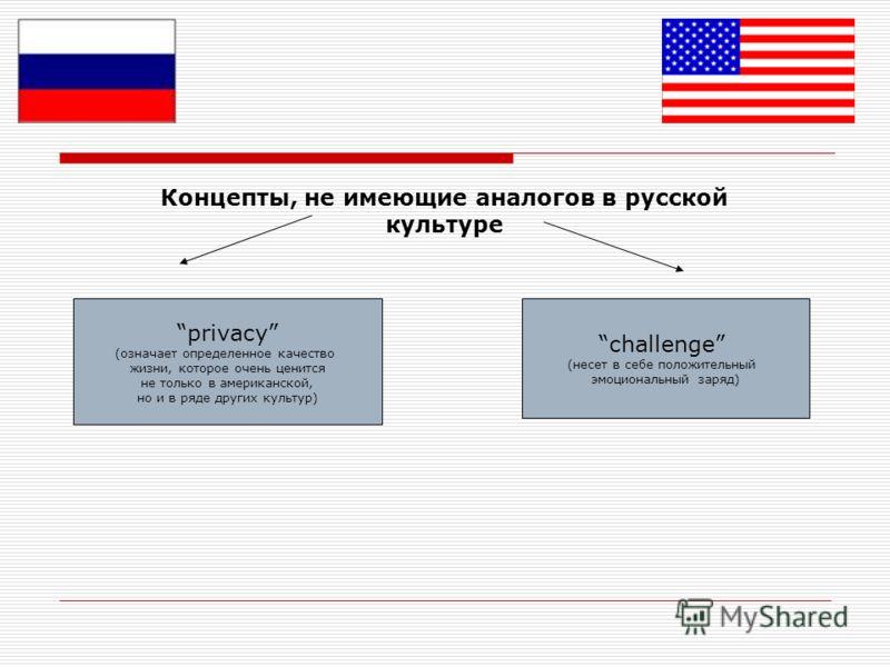 privacy (означает определенное качество жизни, которое очень ценится не только в американской, но и в ряде других культур) challenge (несет в себе положительный эмоциональный заряд) Концепты, не имеющие аналогов в русской культуре