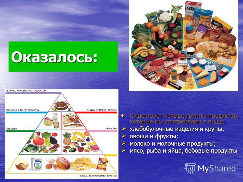 Оказалось: Существует четыре группы продуктов, которые мы употребляем в пищу: Существует четыре группы продуктов, которые мы употребляем в пищу: хлебобулочные изделия и крупы; хлебобулочные изделия и крупы; овощи и фрукты; овощи и фрукты; молоко и мо