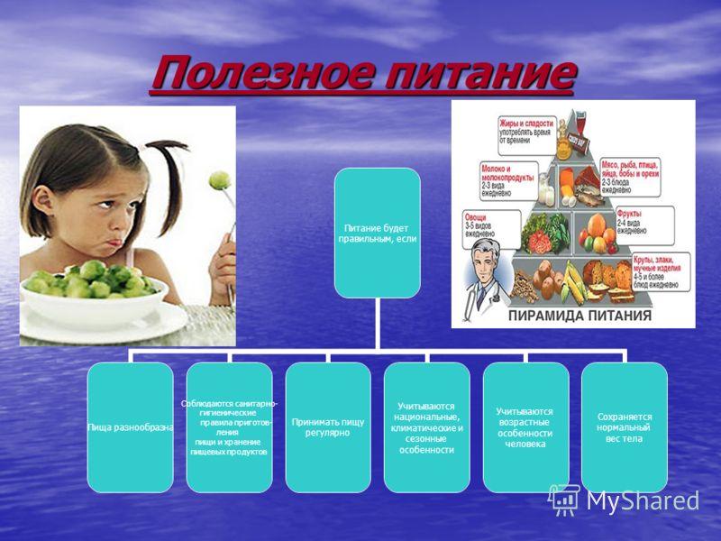 Полезное питание Питание будет правильным, если Пища разнообразна Соблюдаются санитарно- гигиенические правила приготов- ления пищи и хранение пищевых продуктов Принимать пищу регулярно Учитываются национальные, климатические и сезонные особенности У