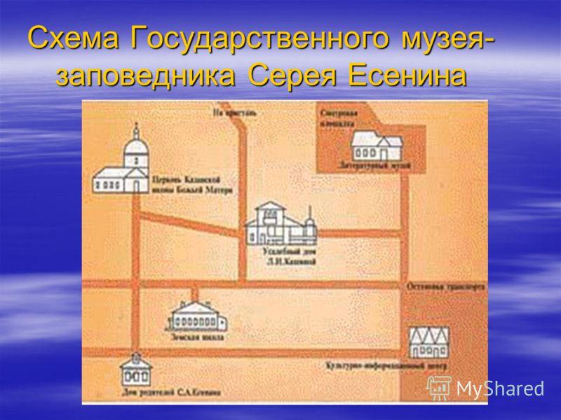 Схема Государственного музея- заповедника Серея Есенина