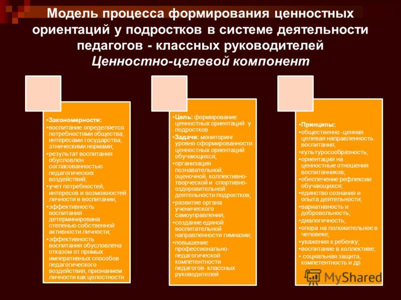 Модель процесса формирования ценностных ориентаций у подростков в системе деятельности педагогов - классных руководителей Ценностно-целевой компонент Закономерности: воспитание определяется потребностями общества, интересами государства, этническими