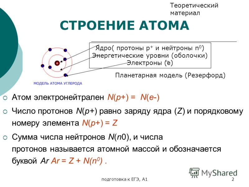 подготовка к ЕГЭ, А12 СТРОЕНИЕ АТОМА Атом электронейтрален N(p+) = N(e-) Число протонов N(p+) равно заряду ядра (Z) и порядковому номеру элемента N(p+) = Z Сумма числа нейтронов N(n0), и числа протонов называется атомной массой и обозначается буквой