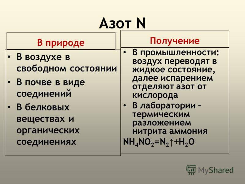 Азот N В природе В воздухе в свободном состоянии В почве в виде соединений В белковых веществах и органических соединениях Получение В промышленности: воздух переводят в жидкое состояние, далее испарением отделяют азот от кислорода В лаборатории – те