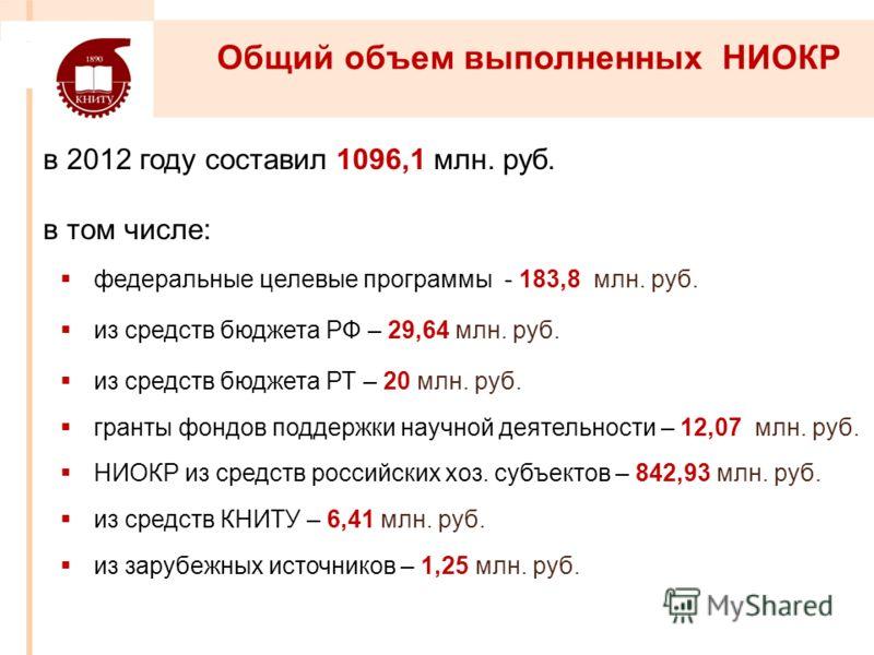 Общий объем выполненных НИОКР федеральные целевые программы - 183,8 млн. руб. из средств бюджета РФ – 29,64 млн. руб. из средств бюджета РТ – 20 млн. руб. гранты фондов поддержки научной деятельности – 12,07 млн. руб. НИОКР из средств российских хоз.