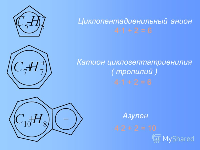 Циклопентадиенильный анион Катион циклогептатриенилия ( тропилий ) Азулен 41 + 2 = 6 42 + 2 = 10