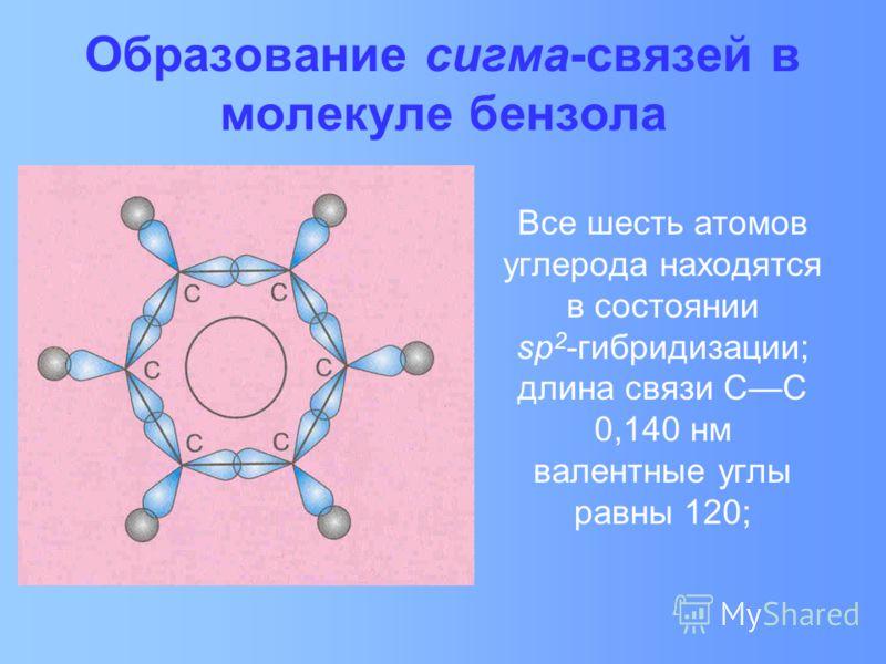 Образование сигма-связей в молекуле бензола Все шесть атомов углерода находятся в состоянии sp 2 -гибридизации; длина связи СС 0,140 нм валентные углы равны 120;