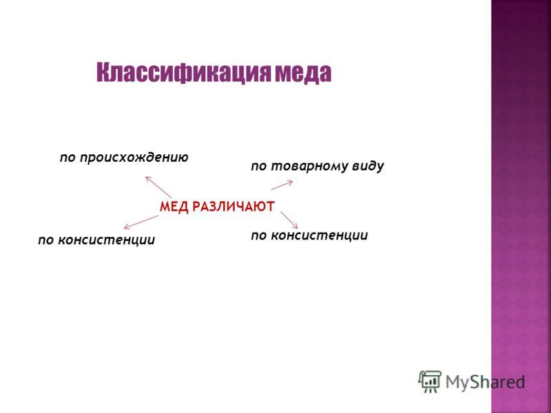 Классификация меда по происхождению по товарному виду по консистенции МЕД РАЗЛИЧАЮТ