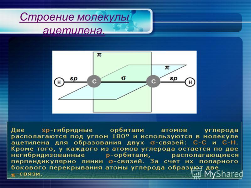 Строение молекулы ацетилена.