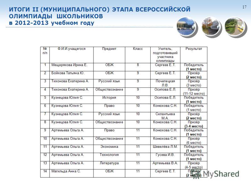 17 ИТОГИ II (МУНИЦИПАЛЬНОГО) ЭТАПА ВСЕРОССИЙСКОЙ ОЛИМПИАДЫ ШКОЛЬНИКОВ в 2012-2013 учебном году