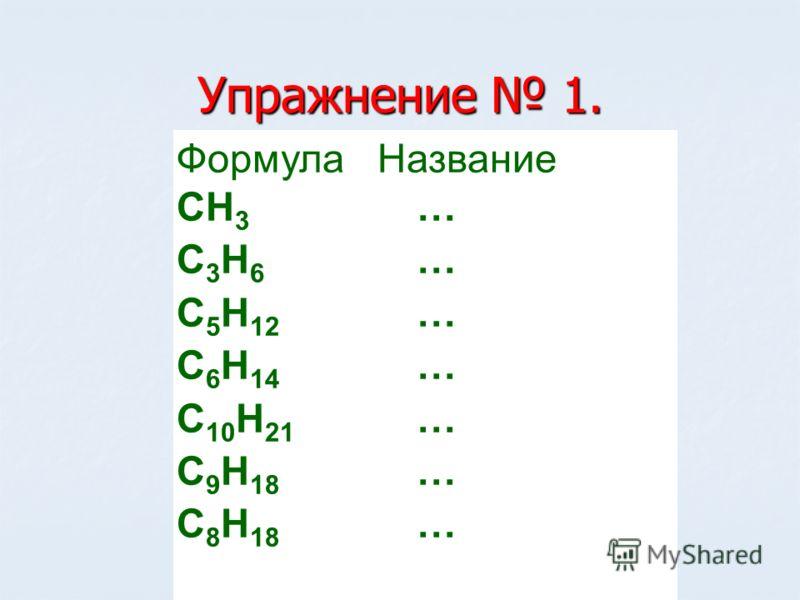 Упражнение 1. Формула Название СН 3 … С 3 Н 6 … С 5 Н 12 … С 6 Н 14 … С 10 Н 21 … С 9 Н 18 … С 8 Н 18 …