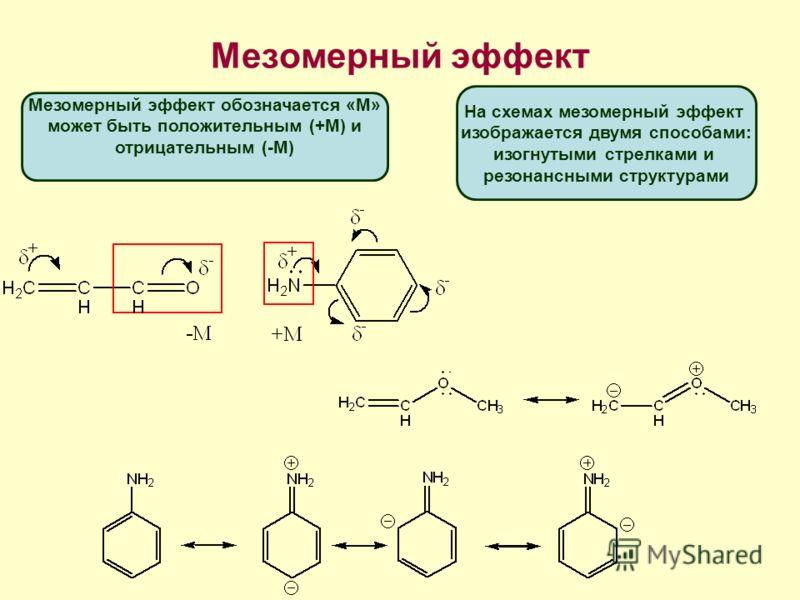 Мезомерный эффект Мезомерный эффект обозначается «М» может быть положительным (+М) и отрицательным (-М) На схемах мезомерный эффект изображается двумя способами: изогнутыми стрелками и резонансными структурами