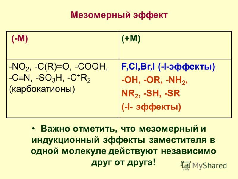 Мезомерный эффект (-М)(+М) -NO 2, -C(R)=O, -COOH, -C N, -SO 3 H, -C + R 2 (карбокатионы) F,Cl,Br,I (-I-эффекты) -OH, -OR, -NH 2, NR 2, -SH, -SR (-I- эффекты) Важно отметить, что мезомерный и индукционный эффекты заместителя в одной молекуле действуют