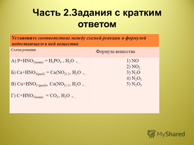 Часть 2. Задания с кратким ответом Установите соответствие между схемой реакции и формулой недостающего в ней вещества Схема реакции Формула вещества А) P+НNO 3(конц) = Н 3 PO 4 + Н 2 O +… Б) Ca+НNO 3(разб) = Ca(NO 3) 2+ Н 2 O +… В) Cu+НNO 3 (разб)=