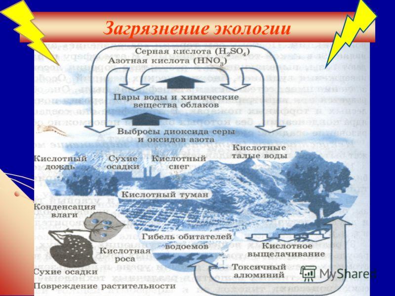 Загрязнение экологии «