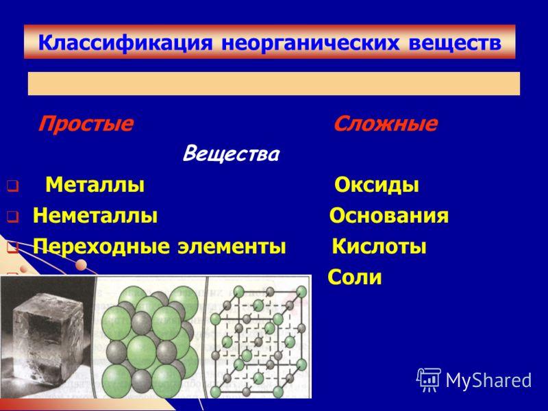 Классификация неорганических веществ Простые Сложные Вещества Металлы Оксиды Неметаллы Основания Переходные элементы Кислоты Соли