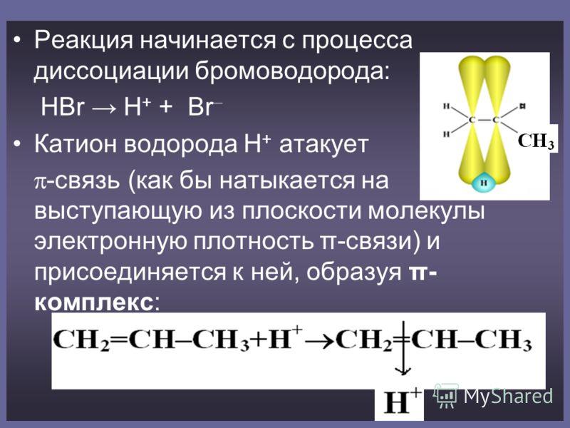 Реакция начинается с процесса диссоциации бромоводорода: HBr H + + Br Катион водорода H + атакует -связь (как бы натыкается на выступающую из плоскости молекулы электронную плотность π-связи) и присоединяется к ней, образуя π- комплекс: