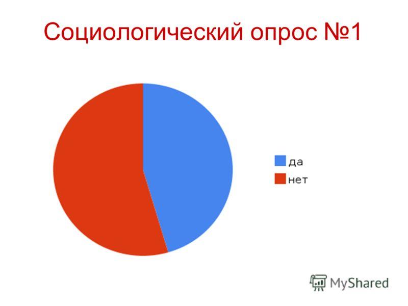 Социологический опрос 1