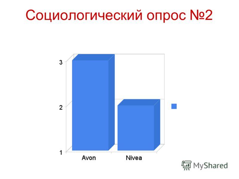 Социологический опрос 2