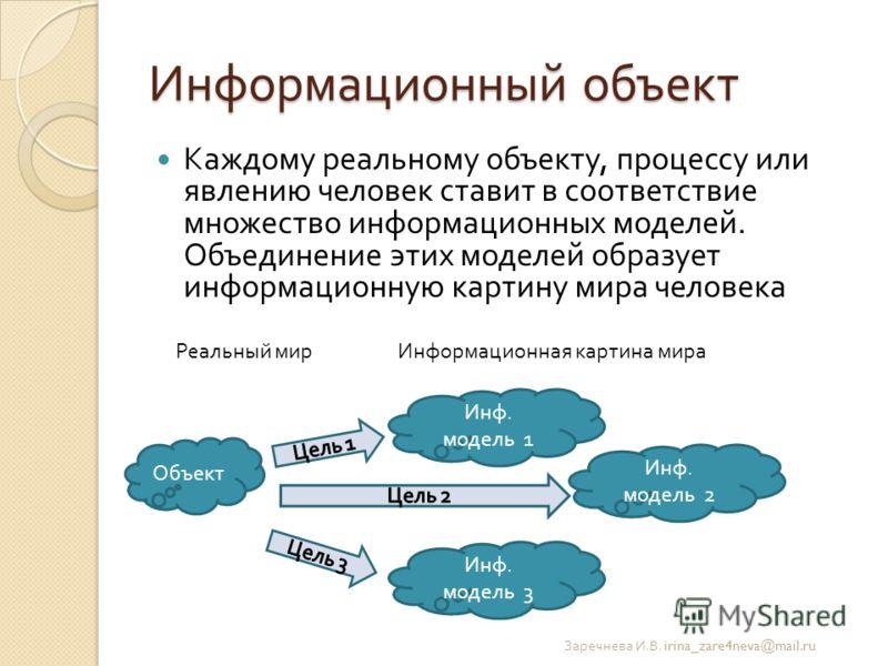 Информационный объект Каждому реальному объекту, процессу или явлению человек ставит в соответствие множество информационных моделей. Объединение этих моделей образует информационную картину мира человека Заречнева И. В. irina_zare4neva@mail.ru Инфор