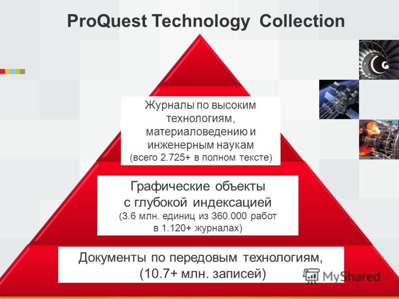 ProQuest Technology Collection Документы по передовым технологиям, (10.7+ млн. записей) Графические объекты с глубокой индексацией (3.6 млн. единиц из 360.000 работ в 1.120+ журналах) Журналы по высоким технологиям, материаловедению и инженерным наук