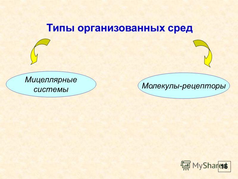 Типы организованных сред Мицеллярные системы Молекулы-рецепторы 16