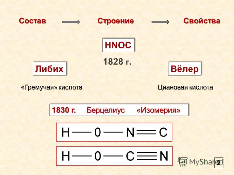 СоставСтроениеСвойства HNOC Вёлер Либих 1828 г. «Гремучая» кислота Циановая кислота 1830 г. Берцелиус «Изомерия» 2