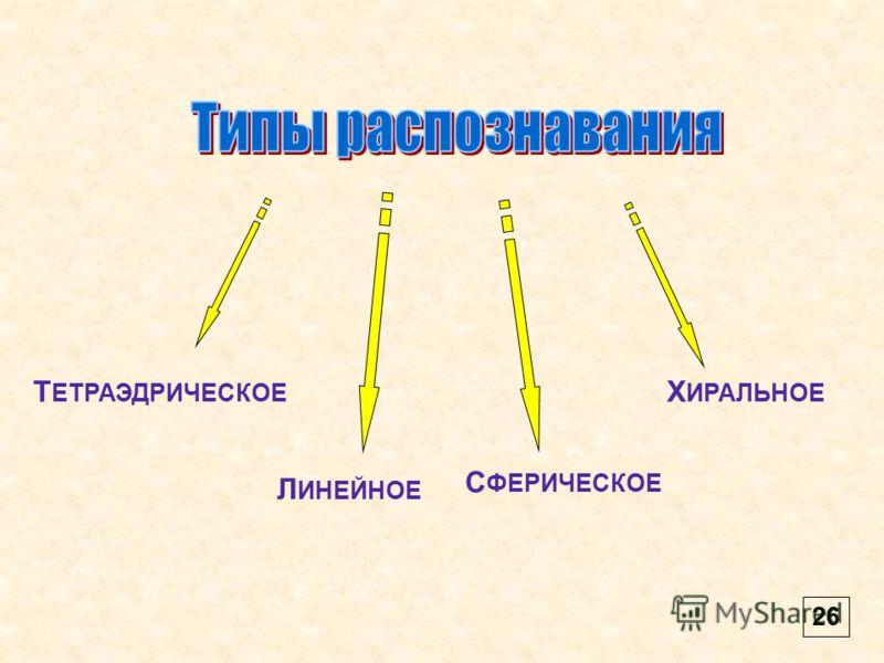 С ФЕРИЧЕСКОЕ Л ИНЕЙНОЕ Т ЕТРАЭДРИЧЕСКОЕ Х ИРАЛЬНОЕ 26