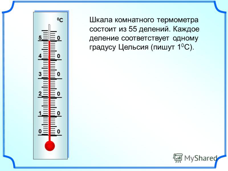 Шкала комнатного термометра состоит из 55 делений. Каждое деление соответствует одному градусу Цельсия (пишут 1 0 С). I IIII I IIII I IIII I IIII I IIII I IIII I IIII I IIII I IIII I IIII I IIII I 0 0 1 0 2 0 3 0 4 0 5 0 0С0С0С0С