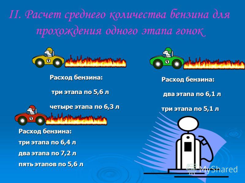 II. Расчет среднего количества бензина для прохождения одного этапа гонок Расход бензина: три этапа по 6,4 л два этапа по 7,2 л пять этапов по 5,6 л Расход бензина: три этапа по 5,6 л три этапа по 5,6 л четыре этапа по 6,3 л Расход бензина: два этапа