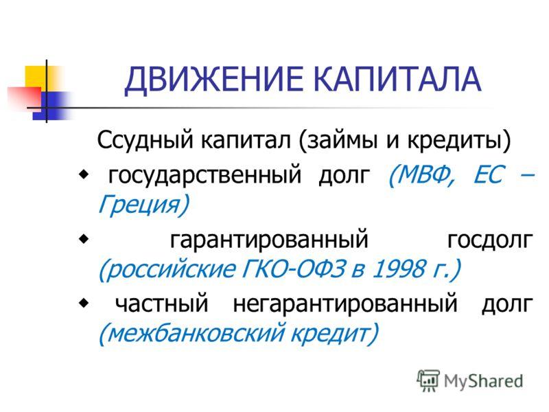 ДВИЖЕНИЕ КАПИТАЛА Ссудный капитал (займы и кредиты) государственный долг (МВФ, ЕС – Греция) гарантированный госдолг (российские ГКО-ОФЗ в 1998 г.) частный негарантированный долг (межбанковский кредит)