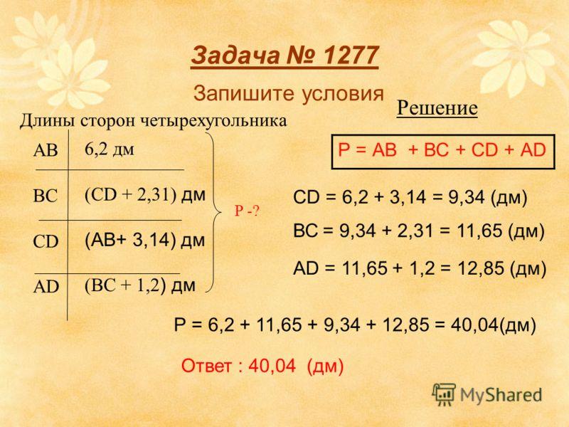 Задача 1277 Запишите условия Длины сторон четырехугольника Решение 6,2 дм (CD + 2,31) дм (АВ+ 3,14) дм (ВС + 1,2 ) дм АВ ВС СD АD Р -? СD = 6,2 + 3,14 = 9,34 (дм) Р = АВ + ВС + CD + АD ВС = 9,34 + 2,31 = 11,65 (дм) АD = 11,65 + 1,2 = 12,85 (дм) Р = 6