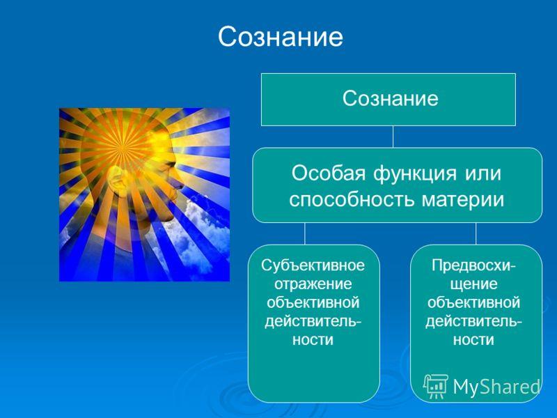 Сознание Особая функция или способность материи Субъективное отражение объективной действитель- ности Предвосхи- щение объективной действитель- ности
