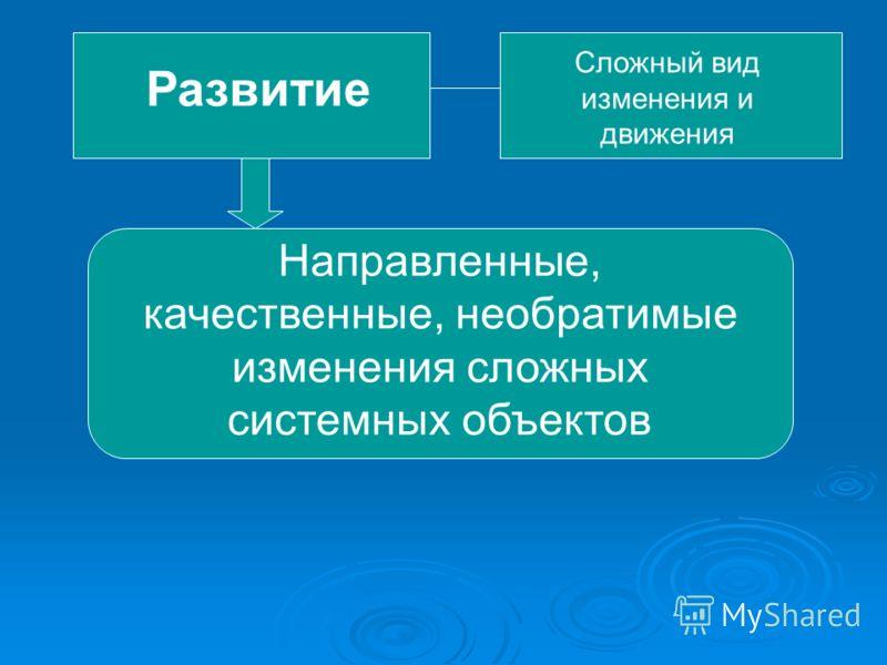 Развитие Сложный вид изменения и движения Направленные, качественные, необратимые изменения сложных системных объектов