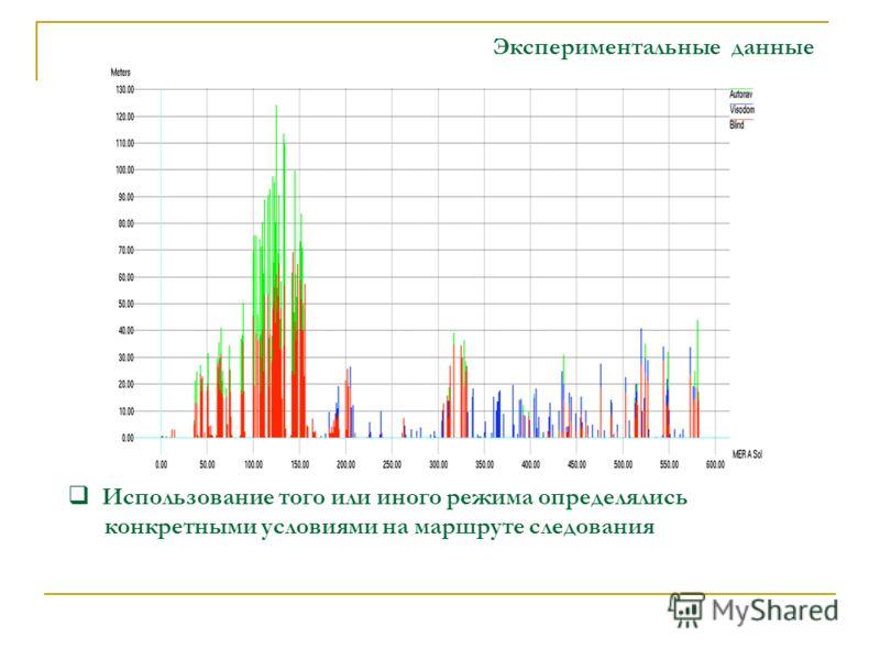 Экспериментальные данные Использование того или иного режима определялись конкретными условиями на маршруте следования