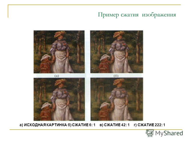 Пример сжатия изображения a) ИСХОДНАЯ КАРТИНКА б) СЖАТИЕ 6: 1 в) СЖАТИЕ 42: 1 г) СЖАТИЕ 222: 1