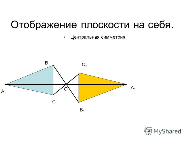 Отображение плоскости на себя. Центральная симметрия. В1В1 В А С С1С1 А1А1 О