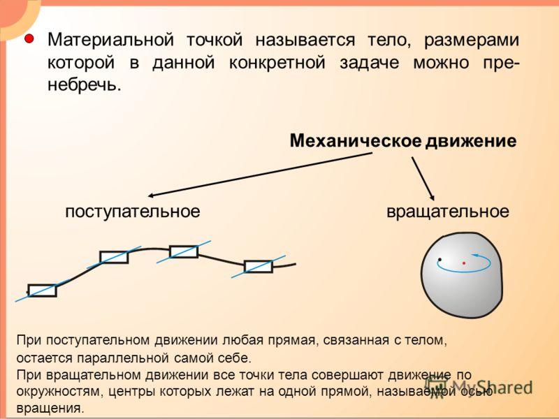 Механическое движение поступательноевращательное Материальной точкой называется тело, размерами которой в данной конкретной задаче можно пре- небречь. При поступательном движении любая прямая, связанная с телом, остается параллельной самой себе. При