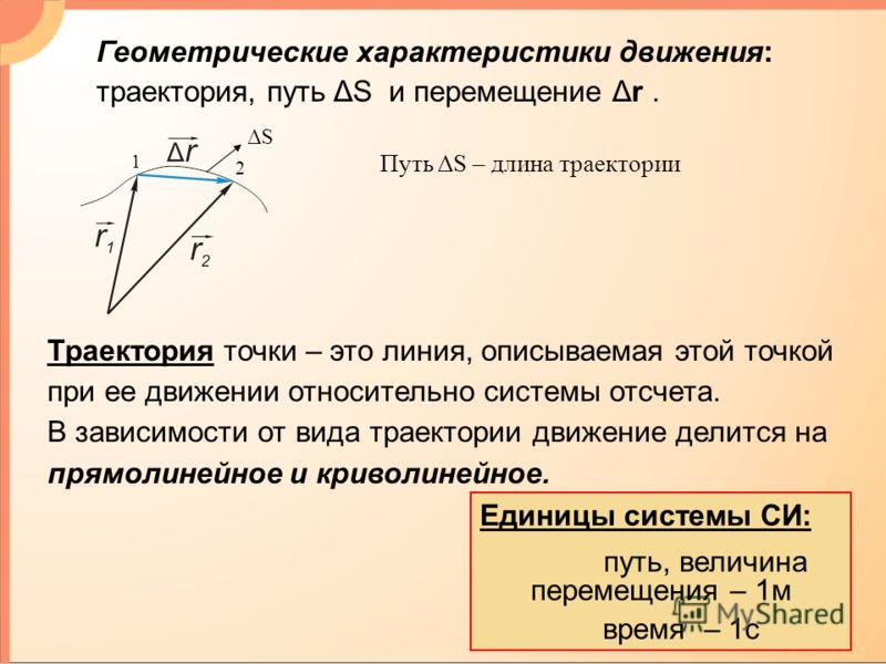 Геометрические характеристики движения: траектория, путь ΔS и перемещение Δr. Траектория точки – это линия, описываемая этой точкой при ее движении относительно системы отсчета. В зависимости от вида траектории движение делится на прямолинейное и кри