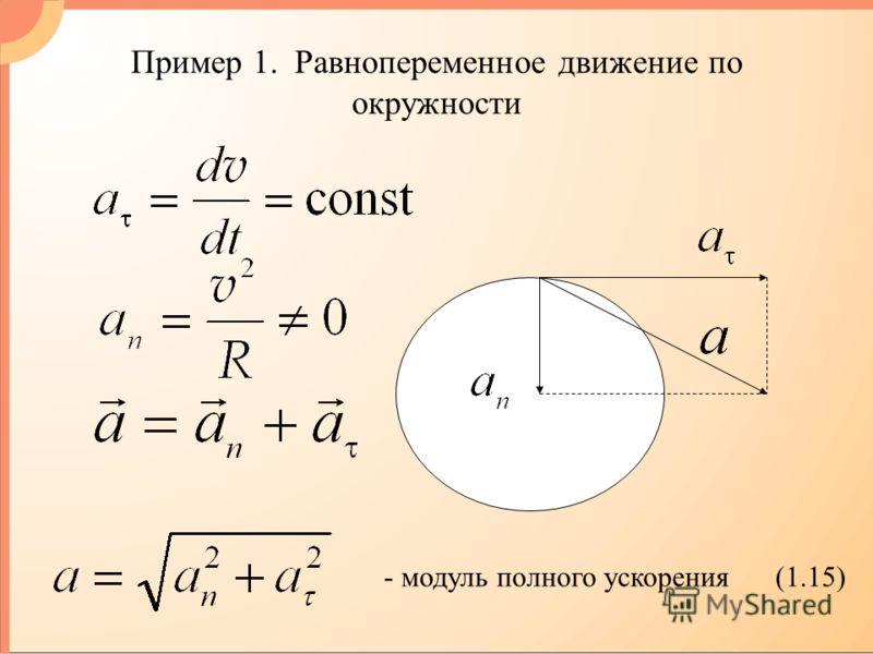 Пример 1. Равнопеременное движение по окружности - модуль полного ускорения(1.15)