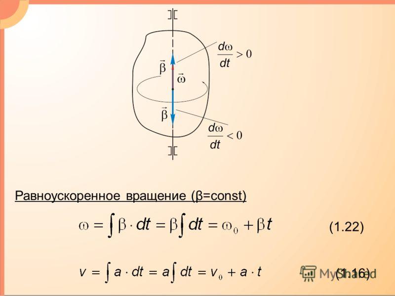 Равноускоренное вращение (β=const) (1.22) (1.16)