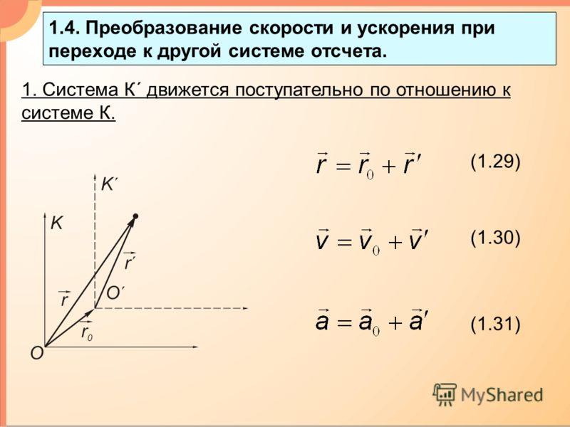 1.4. Преобразование скорости и ускорения при переходе к другой системе отсчета. 1. Система К´ движется поступательно по отношению к системе К. (1.29) (1.30) (1.31)