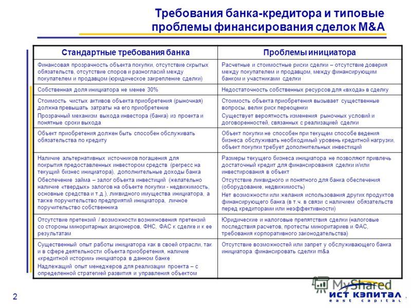 2 Требования банка-кредитора и типовые проблемы финансирования сделок M&A Стандартные требования банкаПроблемы инициатора Финансовая прозрачность объекта покупки, отсутствие скрытых обязательств, отсутствие споров и разногласий между покупателем и пр