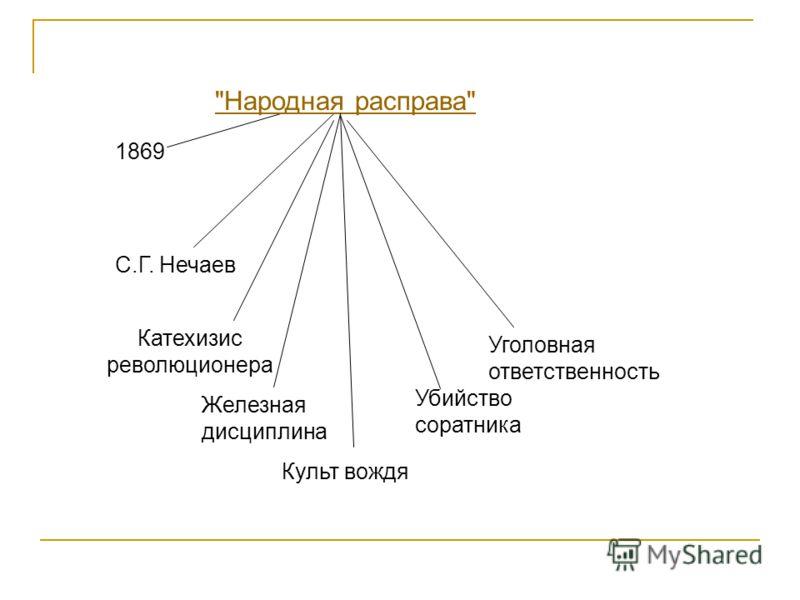 1869 Катехизис революционера С.Г. Нечаев Народная расправа Железная дисциплина Убийство соратника Культ вождя Уголовная ответственность