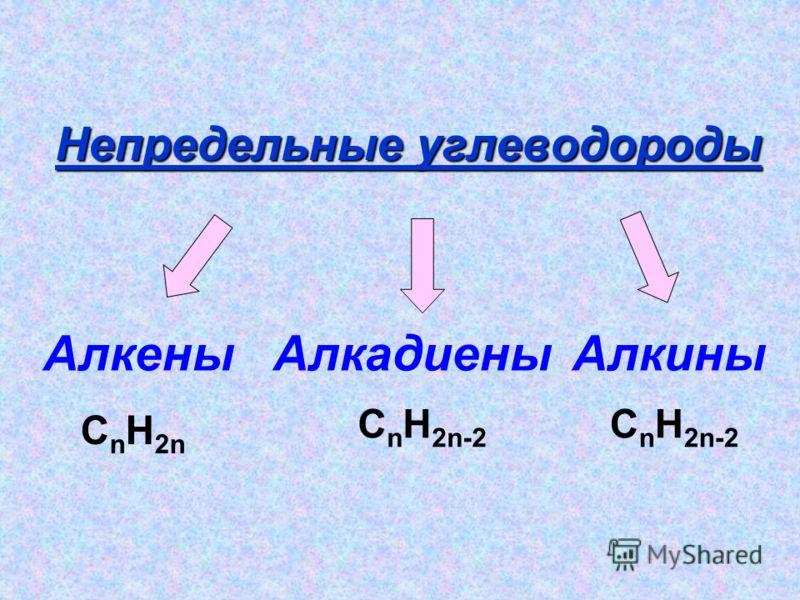 Непредельные углеводороды Алкены Алкадиены C n H 2n C n H 2n-2 Алкины C n H 2n-2