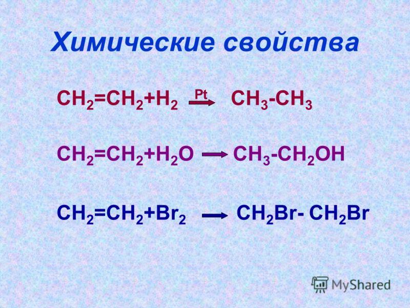 Химические свойства CH 2 =CH 2 +H 2 Pt CH 3 -CH 3 CH 2 =CH 2 +H 2 O CH 3 -CH 2 OH CH 2 =CH 2 +Br 2 СH 2 Br- СH 2 Br